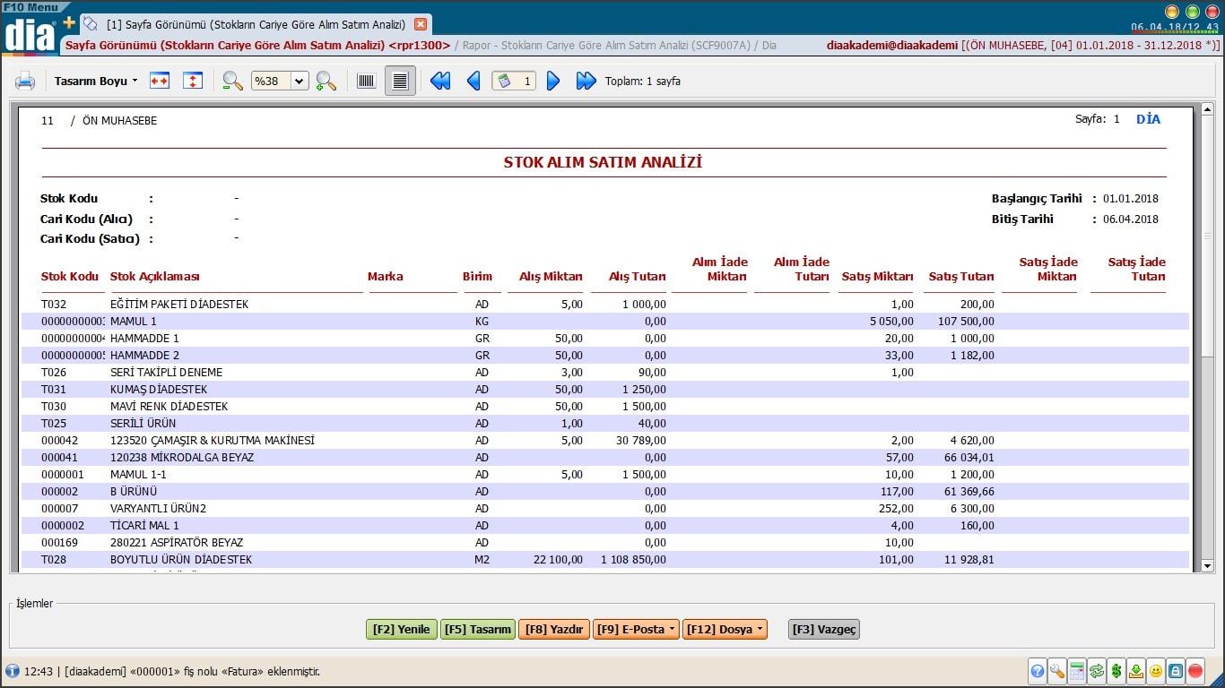 alım satım analizi